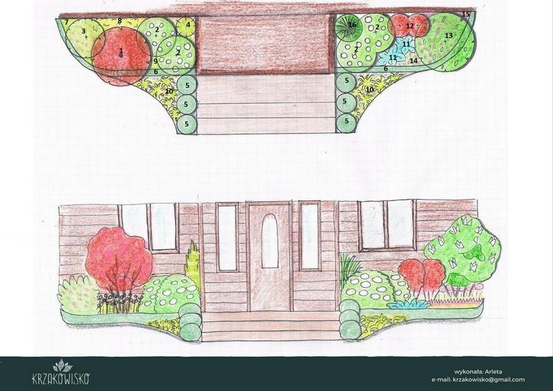 projekt-ogrodu-wizualizacja-i-rzut